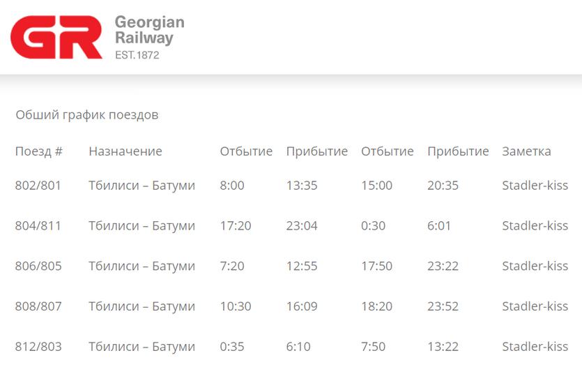 тбилиси батуми как добраться